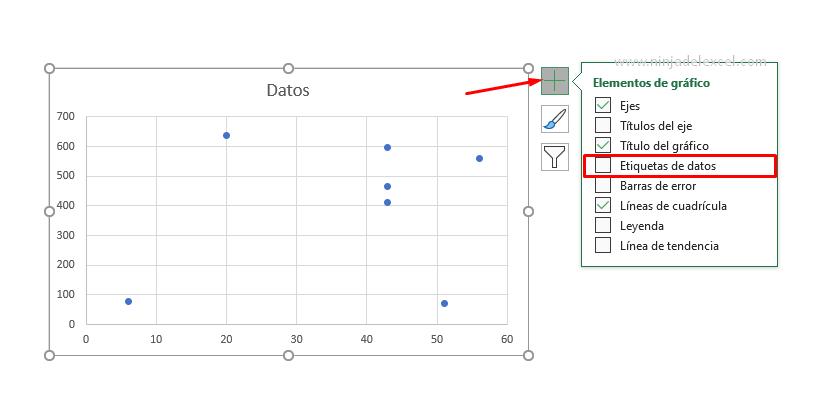 Buscar un Diagrama de dispersión en excel