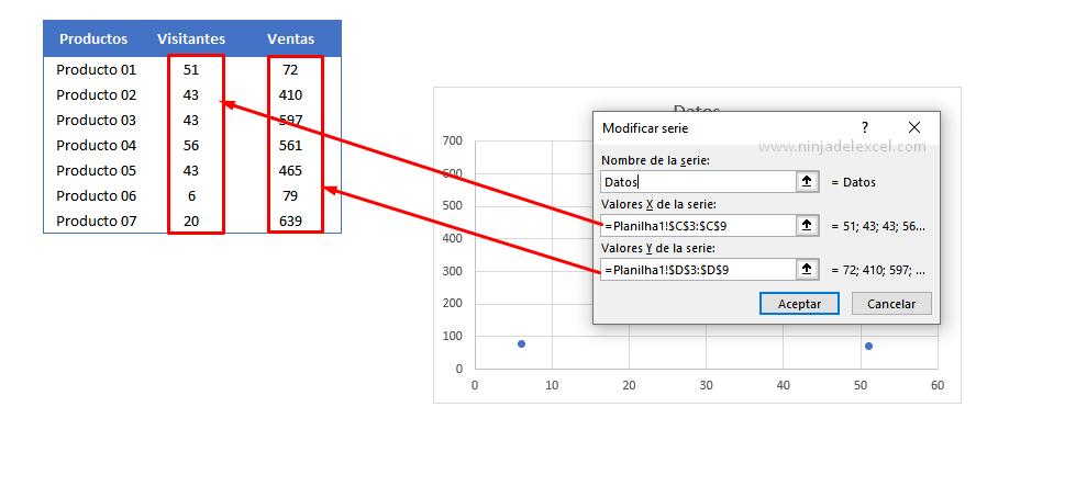 Desarrollar Diagrama de Dispersión en Excel