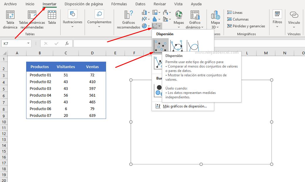 Diagrama de Dispersión en Excel