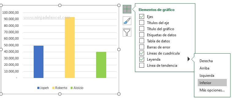 Excel Basico, Ninja del Excel