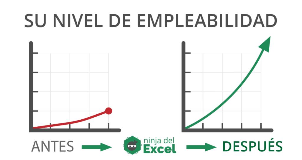 aprender Excel ninja del excel