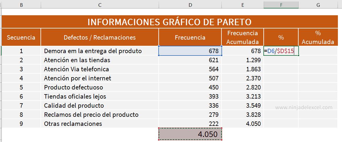 Aprenda Hacer Gráfico de Pareto en Excel