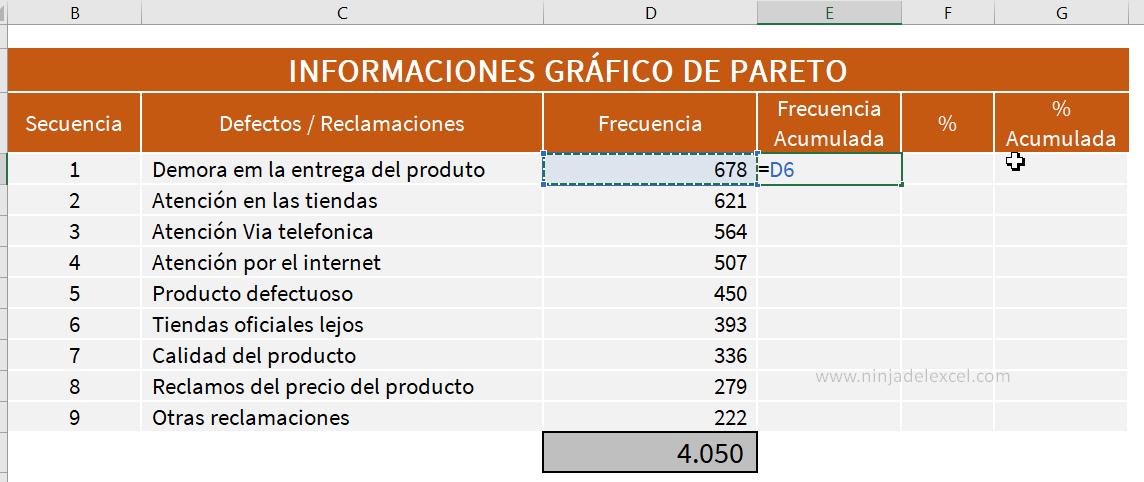 Gráfico de Pareto en Excel paso a paso