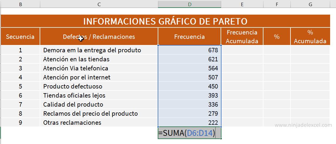 Gráfico de Pareto en Excel