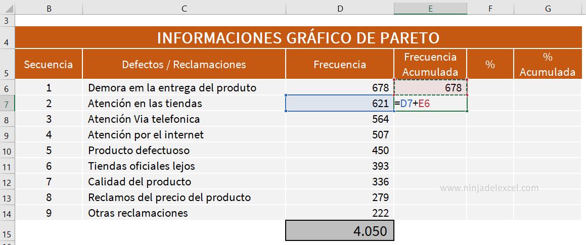 Hacer Gráfico de Pareto en Excel